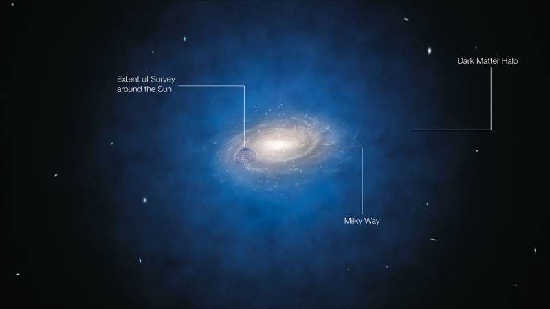 Resultado de imagen de El halo de materia oscura de las galaxias