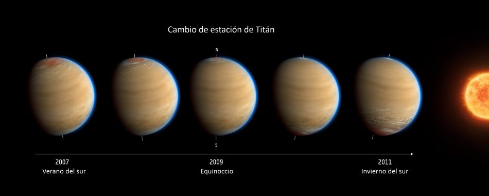 Cambio de estación de Titán