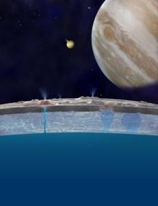 Ío, Júpiter, y el océano de Europa