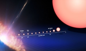 Ciclo de vida de estrella solar