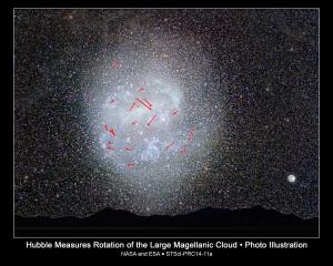 """""""El Hubble mide la rotación de la Gran Nube de Magallanes"""" (LMC). Crédito: NASA y ESA - STScl-PRC14-11A"""