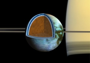 Interior de Titán
