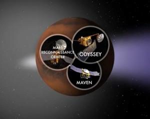 Orbitadores de Marte
