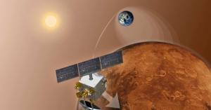 Inserción Mars Orbiter Mission, MOM