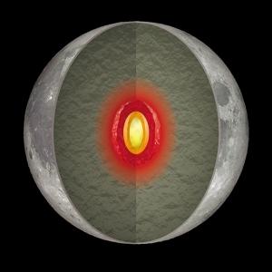 Interior lunar
