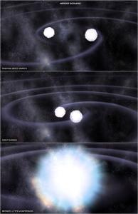 Enanas blancas, supernova Ia
