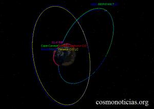 satelites 2