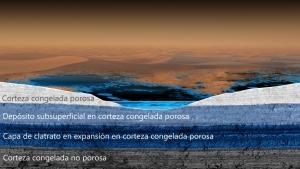 Depósitos subsuperficiales de Titán