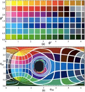 Distorsión de la luz por un agujero negro