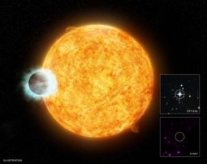 Estrella WASP-18 y planeta