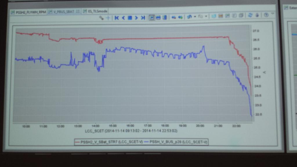 Batería Philae