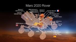 Instrumentos de Mars 2020