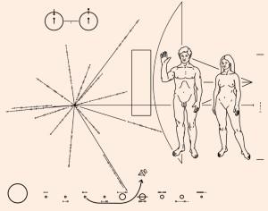 Placa de las Pioneer