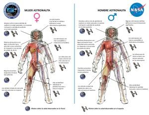 Salud espacial de hombres y mujeres