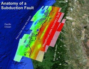 Anatomía de una zona de subducción