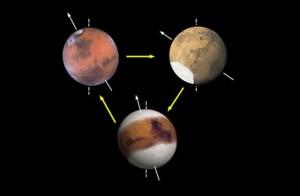 Efectos de oblicuidad en Marte