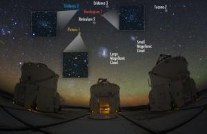 Galaxias enanas, Vía Láctea