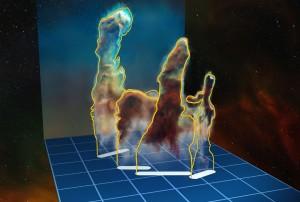 Pilares de la creación en 3D