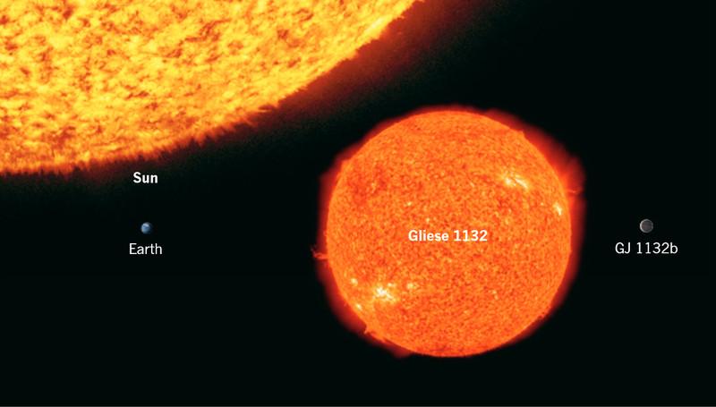 Tamaños GJ 1132b y Gliese 1132