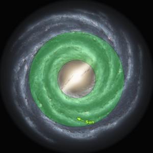 Zona galáctica habitable