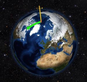 Eje rotación Tierra