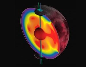 Ejes de rotación de la Luna