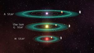 Borde de zona habitable
