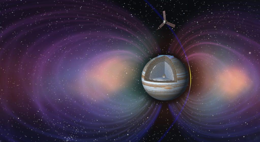Juno en Júpiter