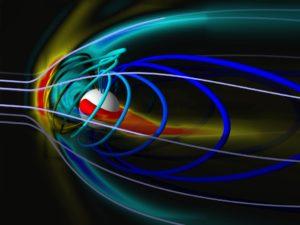 Viento solar, campo magnético Tierra