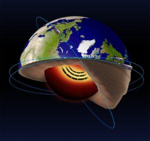 Corriente en el núcleo de la Tierra