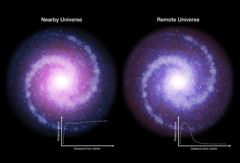 Curvas de rotación de galaxias