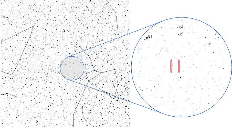 Señal De Localización: El Universo Está Lleno De Sorpresas
