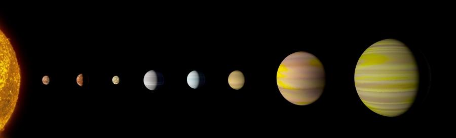 Sistema Kepler-90 (redimensionado)