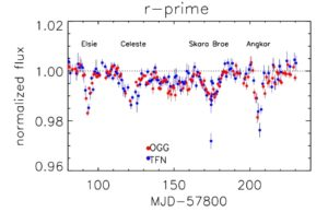 Brillo de KIC 8462852