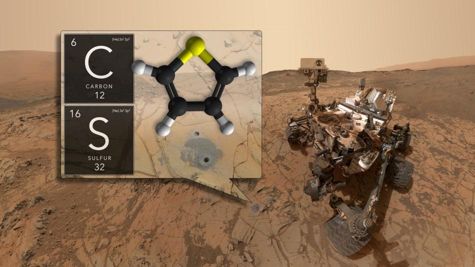 Curiosity y molécula