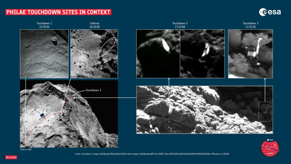 Aterrizaje-contactos de Philae