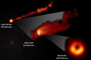 Agujero negro M87 y chorro en luz polarizada